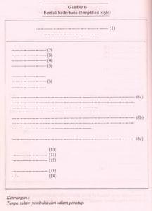 Bentuk Sederhana - Simpliefied Style